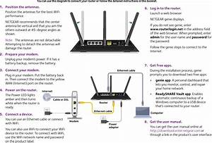 Netgear Orporated 16200342 Ac1750 Smart Wifi Router User