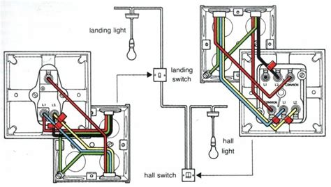 Landing Light Wiring Screwfix Community Forum