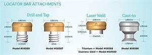 Locator Bar Attachment System