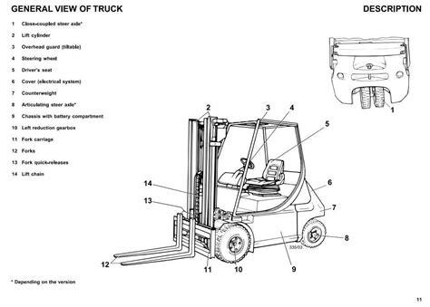 Original Illustrated Factory Operating Maintenance