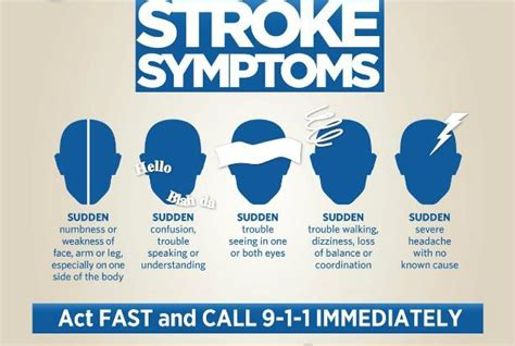 Stroke & Ozone Therapy  Salvagente. Types Of Business Administration. Employee Rewards And Recognition Programs. Alcohol Abuse In College Students. Monthly Newsletter Ideas Irvine Office Rental. Activities In Knoxville Tn Tiny Tots Academy. Physical Therapy Educational Requirements. Business Prepaid Debit Card Los Angeles Vets. Checking Account Without Monthly Fees