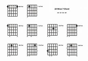 A M7 Chord On The Guitar  A Sharp Minor 7