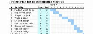 How Do I Make A Gantt Chart In Excel Create An Excel Gantt Chart With Conditional Formatting