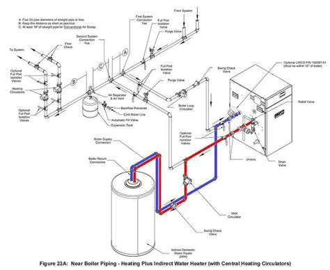 Piping Layout Diagram by Steam Boiler Steam Boiler Piping Diagram
