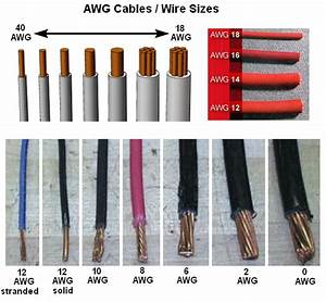 American Wire Gauge  Awg  Cable Conductor Size Chart