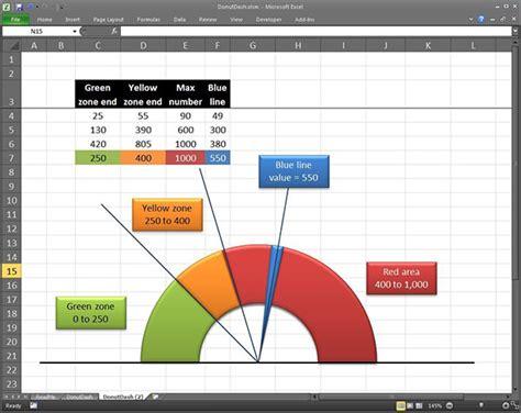 excel chart templates  premium templates
