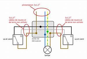Branchement D Un Va Et Vient : sch mas pour brancher un va et vient avec des fils lectrique ro2v 5x1 5 mm2 ~ Carolinahurricanesstore.com Idées de Décoration