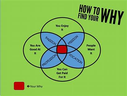 Why Happiness Success Amazing Graphic Enlarge
