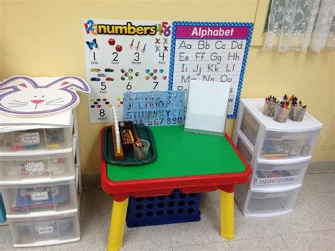 preschool ideas for 2 year olds 2 year writing center 384 | blogger image 1086129842