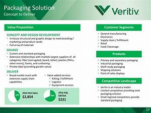 Veritiv (VRTV) Strategy and Optimization Call - Slideshow ...