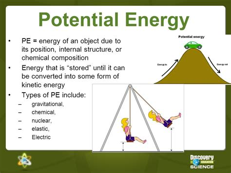 Types Of Chemical Potential Energy  Consumers Energy  Xcel Energy