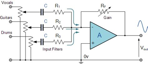 Summing Amplifier Amp Voltage Adder