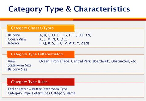 majesty of the seas deck plan codes royal caribbean to re categorize all staterooms fleet wide