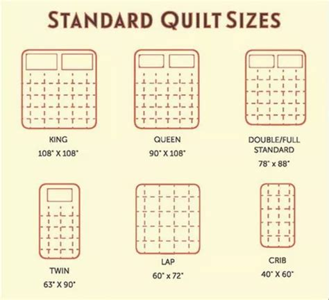 size blanket dimensions in cm standard quilt size chart quilts reference materials