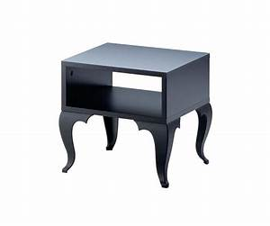 Table basse d39appoint trollsta ikea objet deco deco for Feng shui couleur salon 12 table basse dappoint trollsta ikea objet deco deco