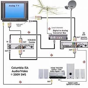 R U00e9sultats De Recherche D U0026 39 Images Pour  U00ab Schema Cable