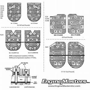 Onan Model 4 0bf 3cr 1600 B Parts Diagram