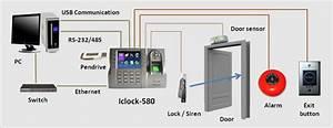 Zkteco Iclock580 Fingerprint Time And Attendance Terminal