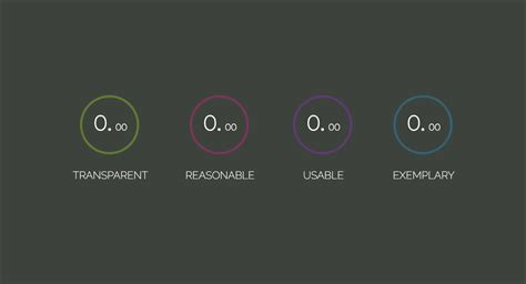 Pure css3 layered 3d pyramid coding 3d animation code css css3 html html5 resource scss snippets svg web design web development. HTML5 SVG Fill Animation With CSS3 And Vanilla JavaScript ...