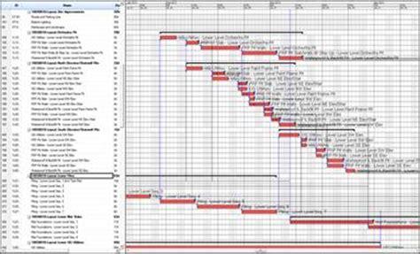 building construction schedule activities task list