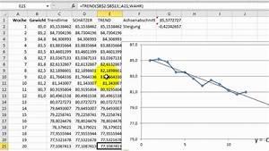 Excel Trendlinie Berechnen : excel trend sch tzer und trendlinie f r lineare trends youtube ~ Themetempest.com Abrechnung