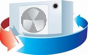 Clim Reversible Ou Chauffage Electrique : climatisation r versible principe et prix ~ Medecine-chirurgie-esthetiques.com Avis de Voitures