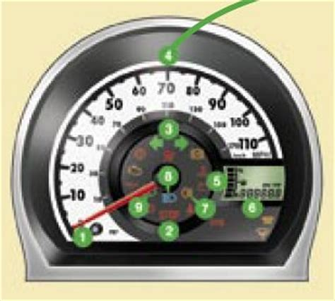 Car Warning Light Meanings by Peugeot 107 Dash Lights