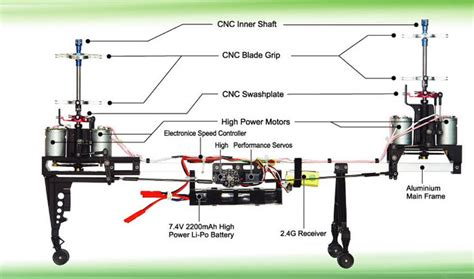 ghz exceed rc  channel dual rotor chinook  remote