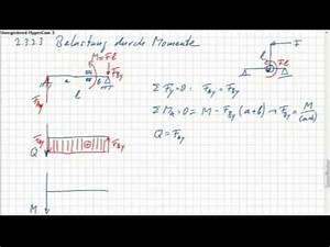 Flächenträgheitsmoment Berechnen : statik 7 2 beanspruchung des balkens durch streckenlast doovi ~ Themetempest.com Abrechnung