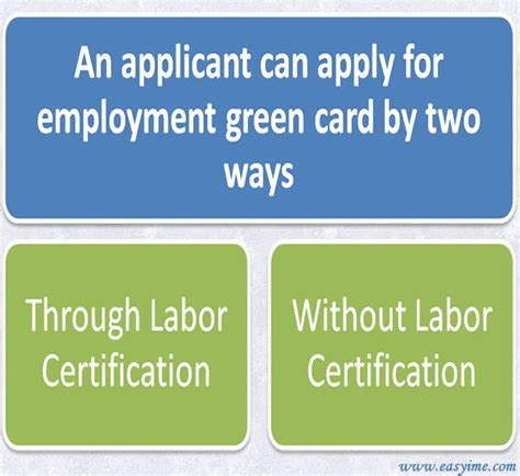 The vast majority of people who are selected for the diversity visa aren't in the united states and will apply for a green card through the u.s. An applicant can apply for employment green card by two ways | How to apply, Green cards ...