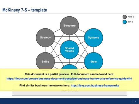 Strategy Document Template Mckinsey Strategy Document Template Mckinsey Iranport Pw