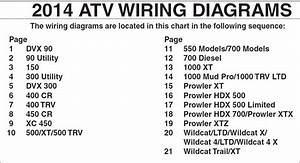 Arctic Cat Complete Factory Atv Wiring Diagrams 2014