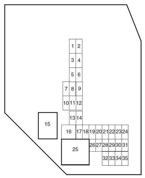 Ford Ranger Fuse Box Diagram Auto Genius
