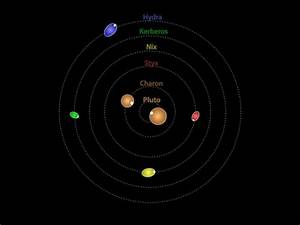 Pluto's moons a big surprise! | Bible Science Forum