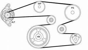 Powerbond Performance 20  Underdrive Pulley Kit To Suit