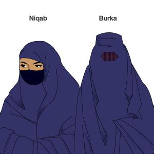Burqas and Niqabs: Cultural Xenophobia