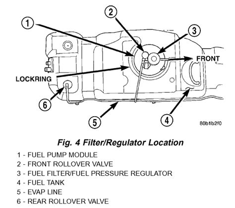 2003 Ram 1500 Fuel Filter by Where Is The Fuel Filter Located On A 2003 Dodge Durango