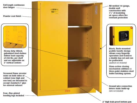 Flammable Liquid Storage Cabinet Requirements by Safety Flammable Cabinets Flammable Cabinets Safety
