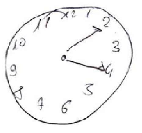 clock drawing test clock drawing test after a year scientific diagram