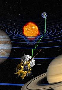 Introduction to general relativity - Wikiversity