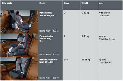 Buy Porsche Macan (95b) Mk1 (2014-2018) Child Seats