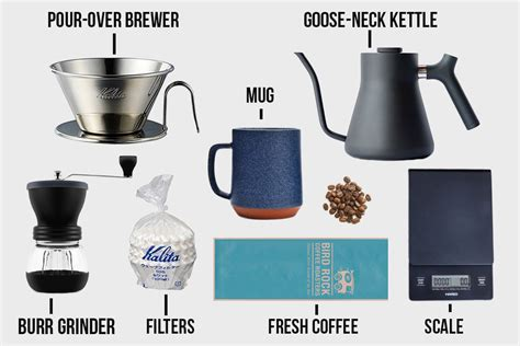 How much coffee do you need? How To Make The Perfect Pour Over Coffee | HiConsumption