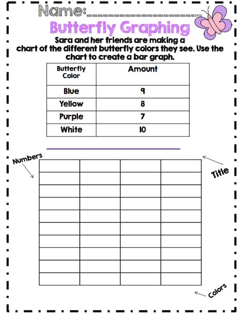no prep second grade spring math ela activity packet
