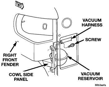 1999 Dodge Dakotum Vacuum Diagram by I A Dodge Ram 1500 Year 1999 Do You How