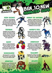 Ben 10 Alien Force Characters | Ben 10 Games