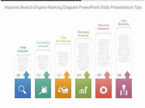 Improve Search Engine Ranking Diagram Powerpoint Slide