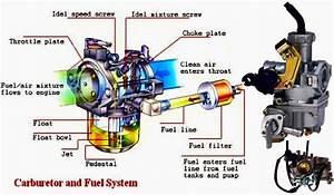 Tips Perawatan Dan Cara Membersihkan Karburator Motor