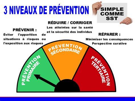 risques professionnels bureau la santé sécurité au travail c 39 est simple