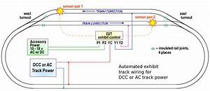Loop Wiring Diagram For Ac Or Dcc