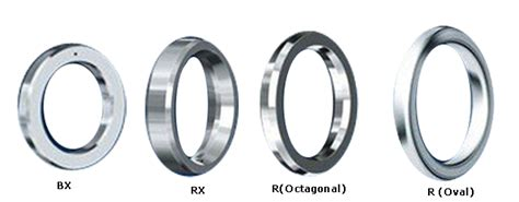 Ring Joint Gasket R, Rx And Bx (metal Gaskets
